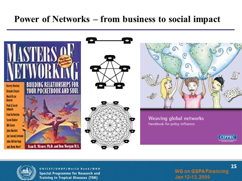 25 WG on GSPA Financing Jan 12-13, 2009 Power of Networks – from business to social impact