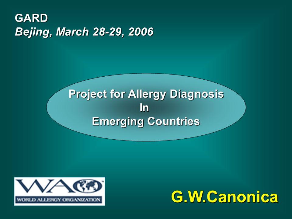 Allergic Rhinitis Prevalence (%) Allergic Asthma Prevalence (%) Drug Allergy Prevalence %