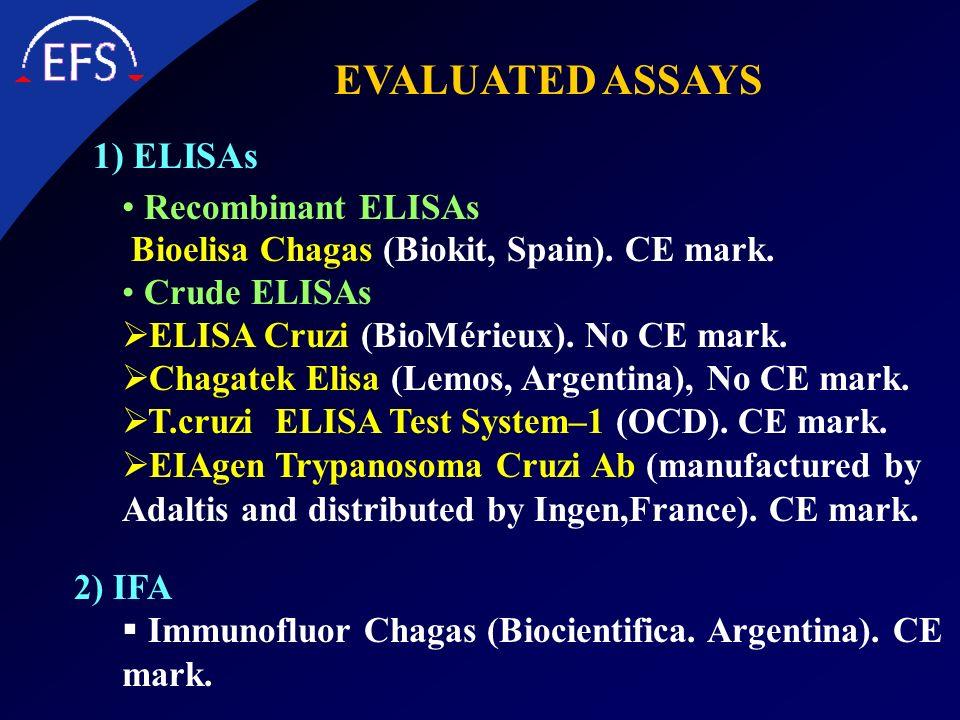 1) ELISAs Recombinant ELISAs Bioelisa Chagas (Biokit, Spain). CE mark. Crude ELISAs ELISA Cruzi (BioMérieux). No CE mark. Chagatek Elisa (Lemos, Argen