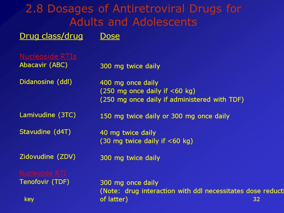 key Dosages of Antiretroviral Drugs for Adults and Adolescents Drug class/drug Nucleoside RTIs Abacavir (ABC) Didanosine (ddl) Lamivudine (3TC) Stavudine (d4T) Zidovudine (ZDV) Nucleotide RTI Tenofovir (TDF) Dose 300 mg twice daily 400 mg once daily (250 mg once daily if <60 kg) (250 mg once daily if administered with TDF) 150 mg twice daily or 300 mg once daily 40 mg twice daily (30 mg twice daily if <60 kg) 300 mg twice daily 300 mg once daily (Note: drug interaction with ddl necessitates dose reduction of latter)