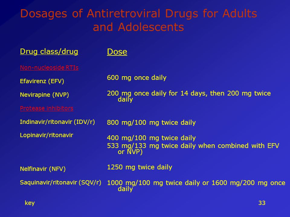 key33 Dosages of Antiretroviral Drugs for Adults and Adolescents Drug class/drug Non-nucleoside RTIs Efavirenz (EFV) Nevirapine (NVP) Protease inhibitors Indinavir/ritonavir (IDV/r) Lopinavir/ritonavir Nelfinavir (NFV) Saquinavir/ritonavir (SQV/r) Dose 600 mg once daily 200 mg once daily for 14 days, then 200 mg twice daily 800 mg/100 mg twice daily 400 mg/100 mg twice daily 533 mg/133 mg twice daily when combined with EFV or NVP) 1250 mg twice daily 1000 mg/100 mg twice daily or 1600 mg/200 mg once daily