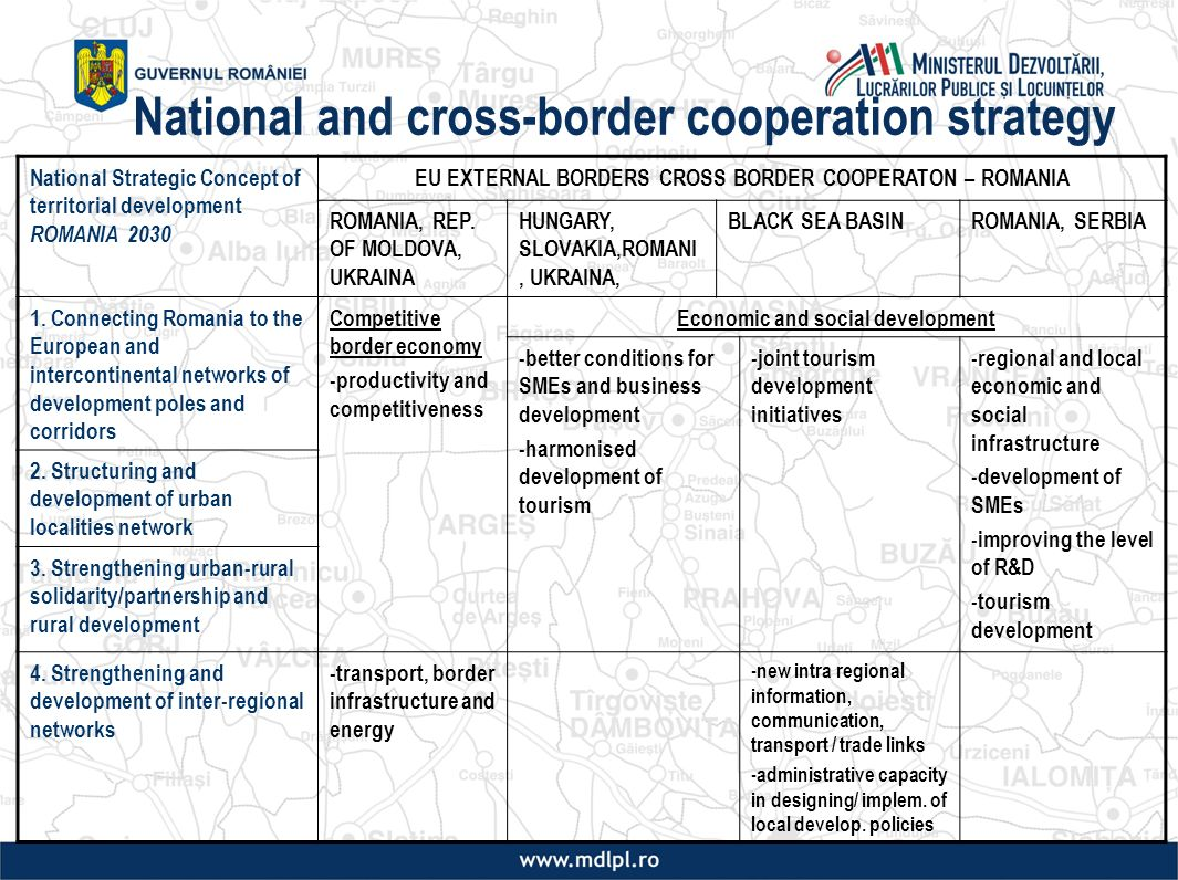 National and cross-border cooperation strategy National Strategic Concept of territorial development ROMANIA 2030 EU EXTERNAL BORDERS CROSS BORDER COOPERATON – ROMANIA ROMANIA, REP.