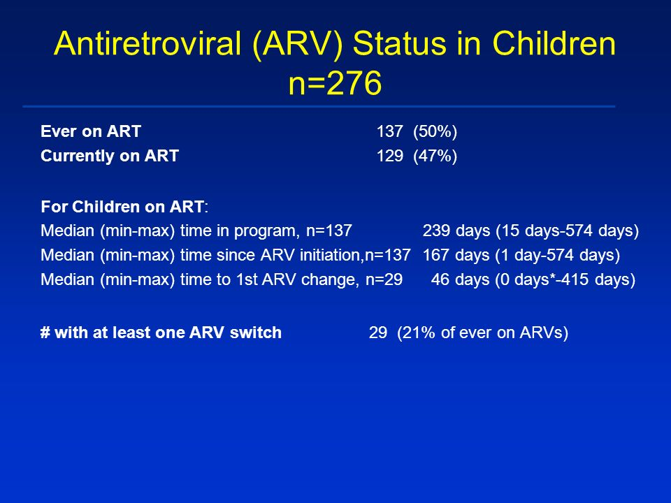 Antiretroviral (ARV) Status in Children n=276 Ever on ART 137 (50%) Currently on ART129 (47%) For Children on ART: Median (min-max) time in program, n=137 239 days (15 days-574 days) Median (min-max) time since ARV initiation,n=137 167 days (1 day-574 days) Median (min-max) time to 1st ARV change, n=29 46 days (0 days*-415 days) # with at least one ARV switch 29 (21% of ever on ARVs)