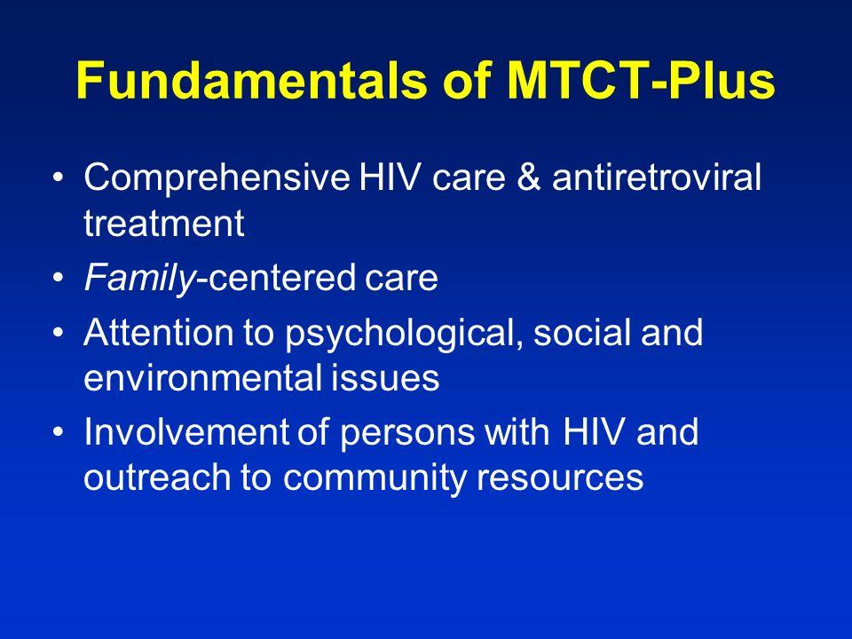 MTCT-Plus Enrollment February 2003 – August 2004 n=5540 Children (35%) Adults (65%)