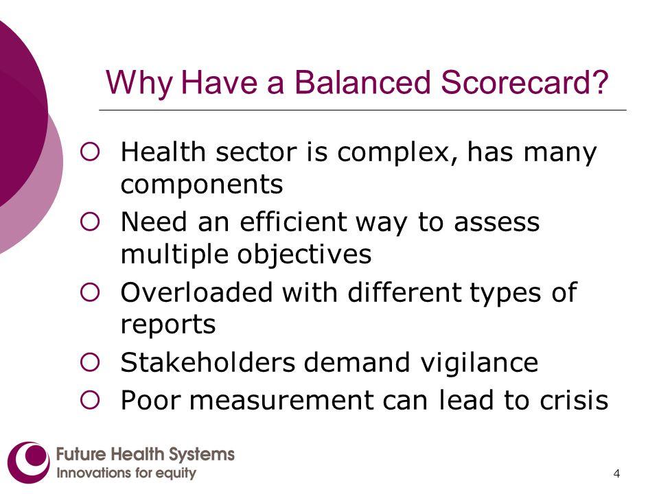 4 Why Have a Balanced Scorecard.