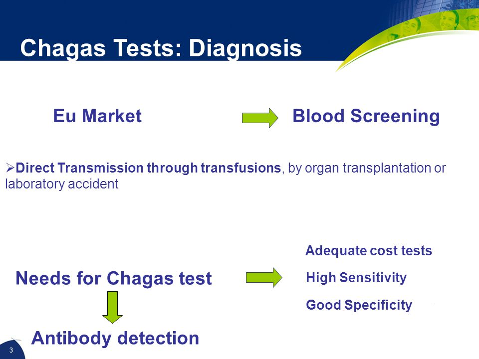 3 Chagas Tests: Diagnosis Eu MarketBlood Screening Direct Transmission through transfusions, by organ transplantation or laboratory accident Adequate
