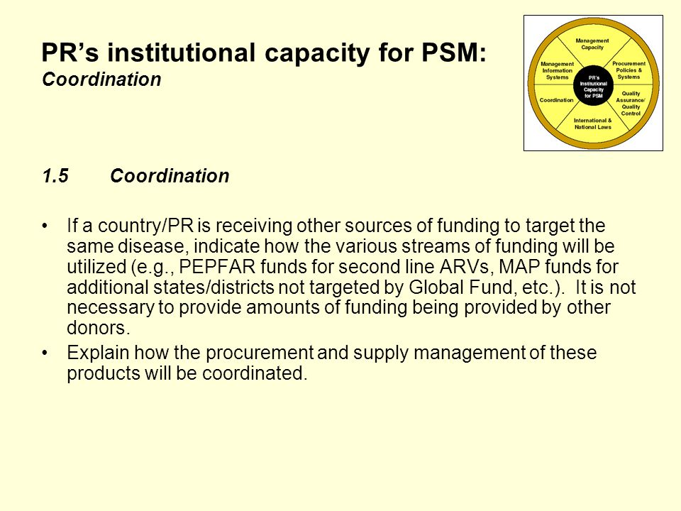 PRs institutional capacity for PSM: Coordination 1.5Coordination If a country/PR is receiving other sources of funding to target the same disease, ind