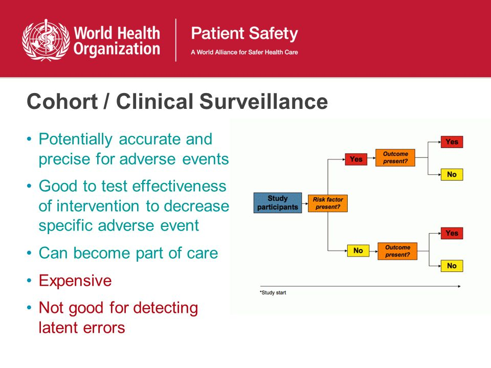 Cohort / Clinical Surveillance Potentially accurate and precise for adverse events Good to test effectiveness of intervention to decrease specific adv