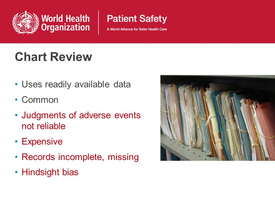 Chart Review Uses readily available data Common Judgments of adverse events not reliable Expensive Records incomplete, missing Hindsight bias