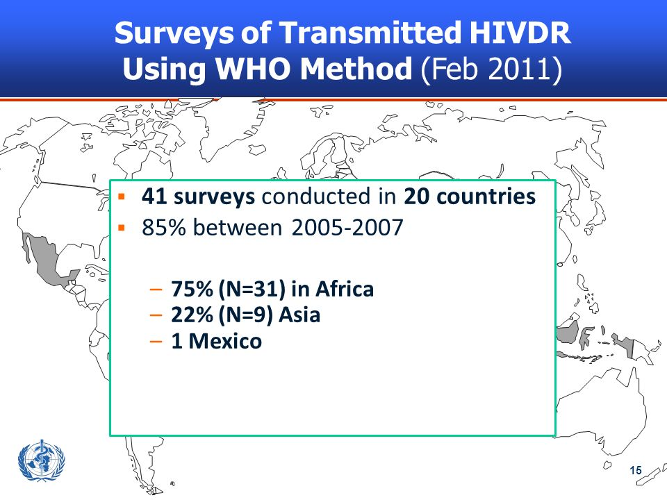 15 Surveys of Transmitted HIVDR Using WHO Method (Feb 2011) 41 surveys conducted in 20 countries 85% between 2005-2007 –75% (N=31) in Africa –22% (N=9) Asia –1 Mexico