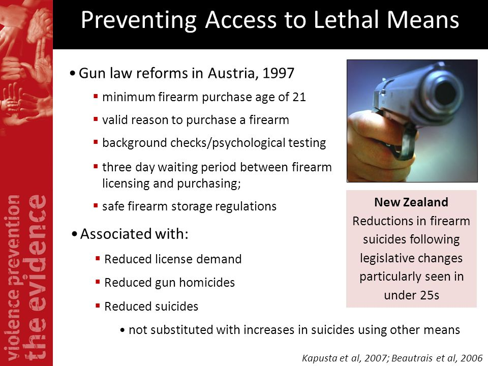 Gun law reforms in Austria, 1997 minimum firearm purchase age of 21 valid reason to purchase a firearm background checks/psychological testing three d
