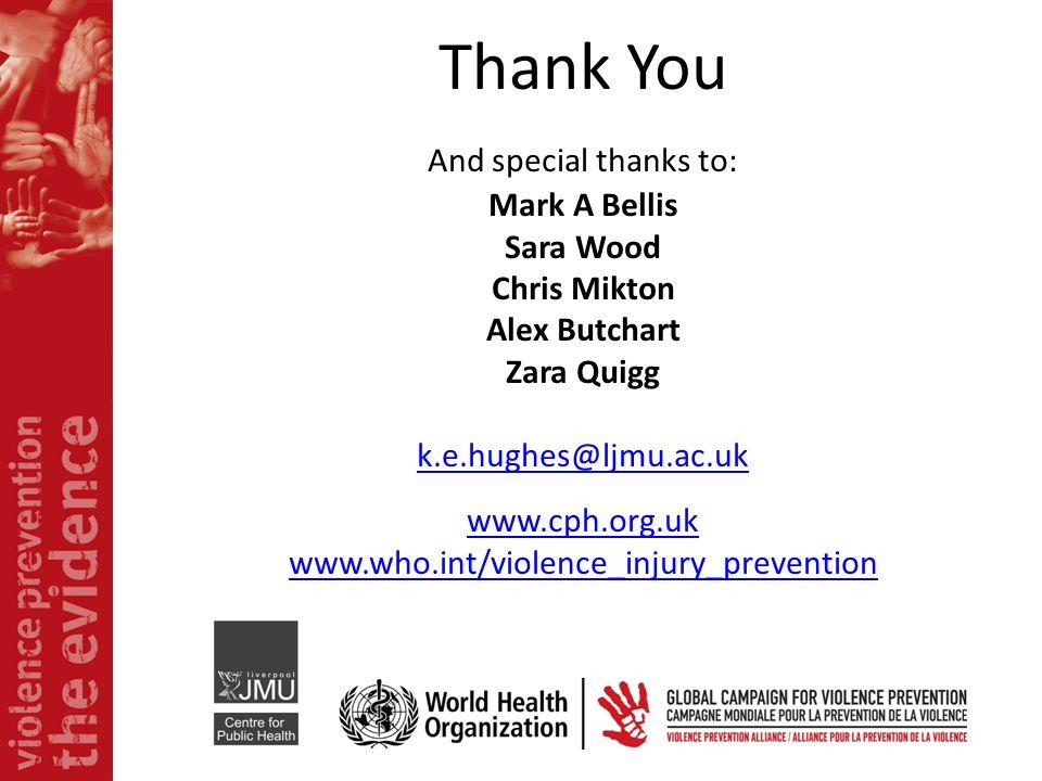 Thank You And special thanks to: Mark A Bellis Sara Wood Chris Mikton Alex Butchart Zara Quigg k.e.hughes@ljmu.ac.uk www.cph.org.uk www.who.int/violen