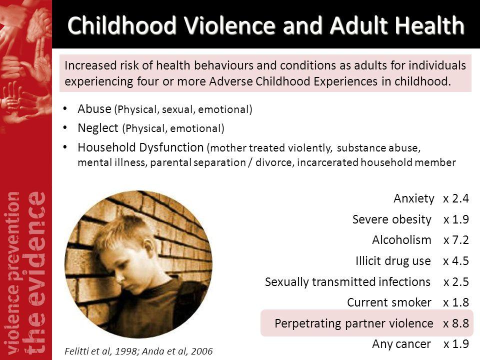 Childhood Violence and Adult Health Felitti et al, 1998; Anda et al, 2006 Anxiety x 2.4 Severe obesity x 1.9 Alcoholism x 7.2 Illicit drug use x 4.5 S