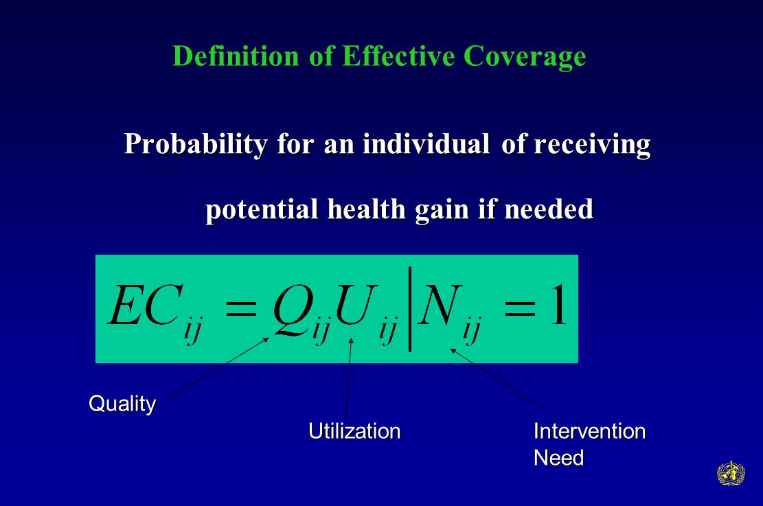 Definition of Effective Coverage Probability for an individual of receiving potential health gain if needed Quality Utilization Intervention Need