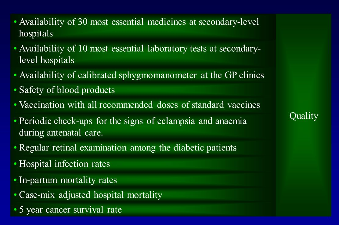 Availability of 30 most essential medicines at secondary-level hospitals Quality Availability of 10 most essential laboratory tests at secondary- level hospitals Availability of calibrated sphygmomanometer at the GP clinics Safety of blood products Vaccination with all recommended doses of standard vaccines Periodic check-ups for the signs of eclampsia and anaemia during antenatal care.