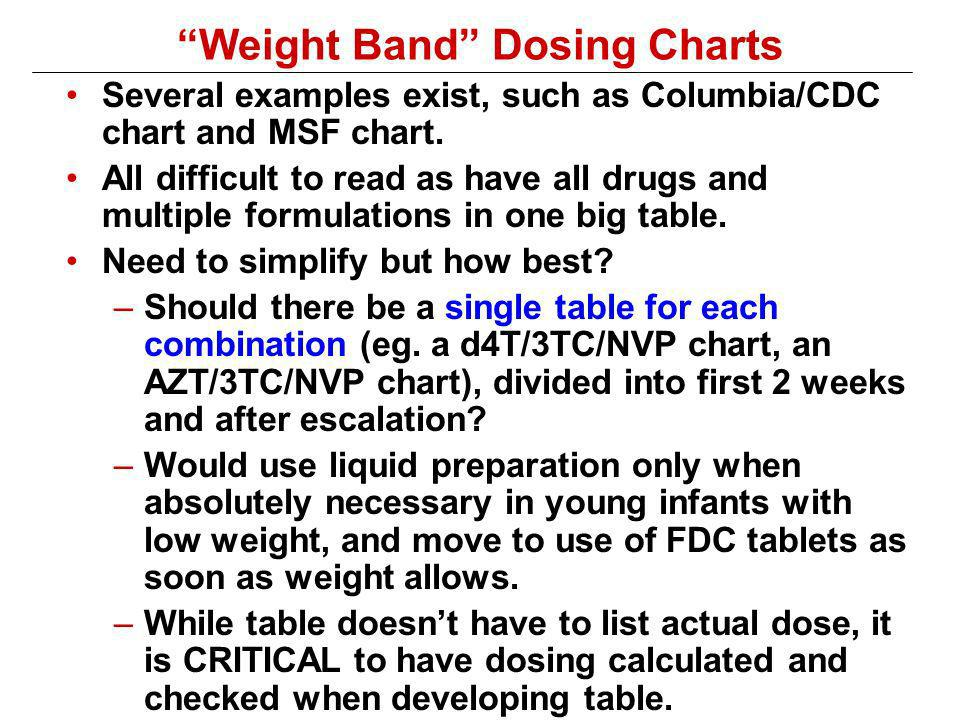 Weight Band Dosing Charts Several examples exist, such as Columbia/CDC chart and MSF chart. All difficult to read as have all drugs and multiple formu