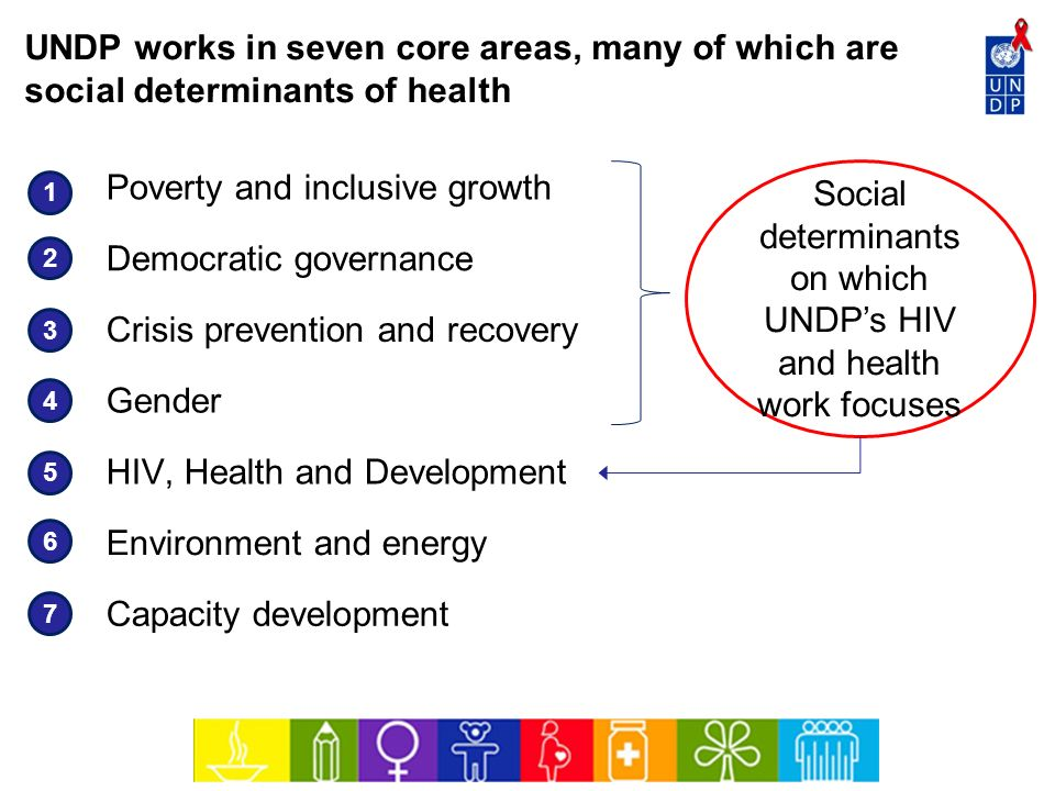 UNDP works in seven core areas, many of which are social determinants of health Poverty and inclusive growth Democratic governance Crisis prevention a