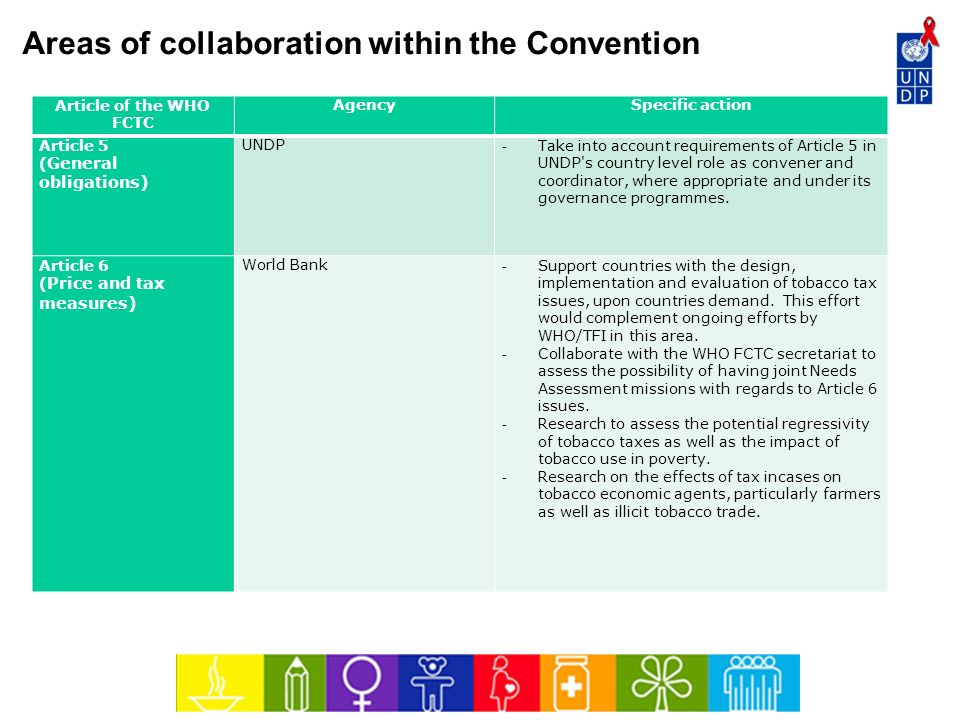 Areas of collaboration within the Convention Article of the WHO FCTC AgencySpecific action Article 5 ( General obligations) UNDP - Take into account r