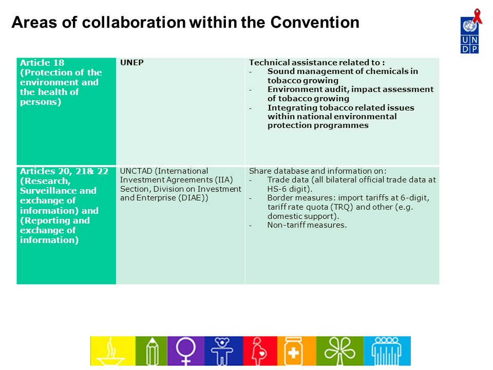 Areas of collaboration within the Convention Article 18 (Protection of the environment and the health of persons) UNEP Technical assistance related to