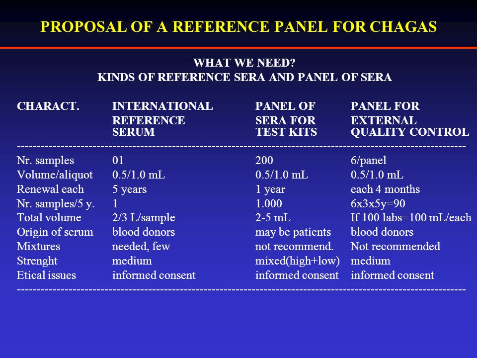 PROPOSAL OF A REFERENCE PANEL FOR CHAGAS WHAT WE NEED.