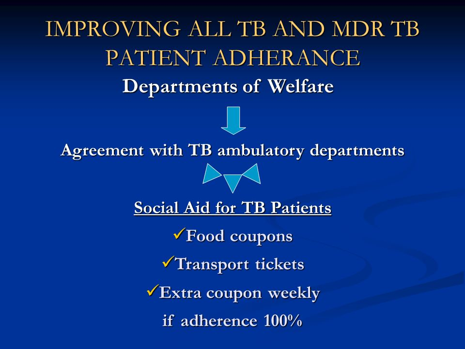 IMPROVING ALL TB AND MDR TB PATIENT ADHERANCE Social Aid for TB Patients Food coupons Food coupons Transport tickets Transport tickets Extra coupon we