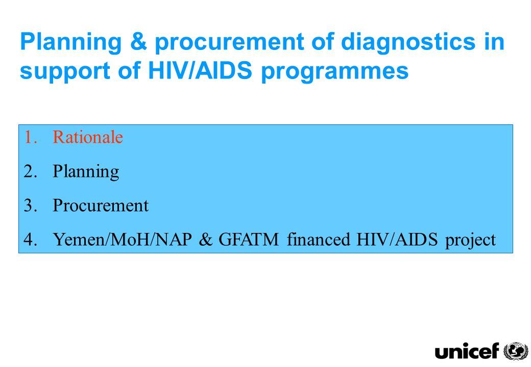 1.Rationale 2.Planning 3.Procurement 4.Yemen/MoH/NAP & GFATM financed HIV/AIDS project Planning & procurement of diagnostics in support of HIV/AIDS pr