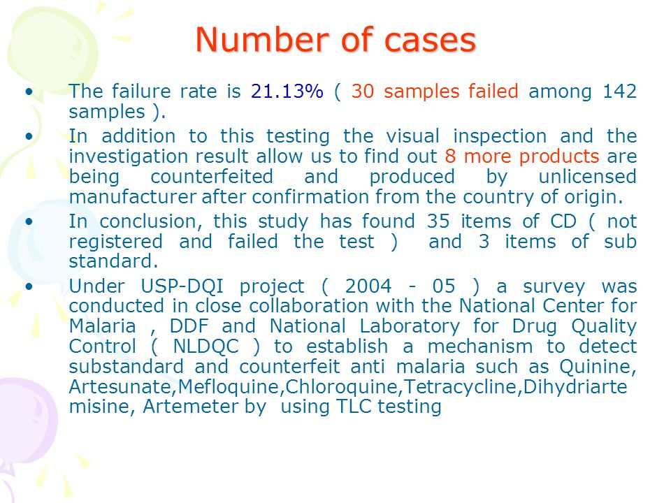 Number of cases The failure rate is 21.13% ( 30 samples failed among 142 samples ).