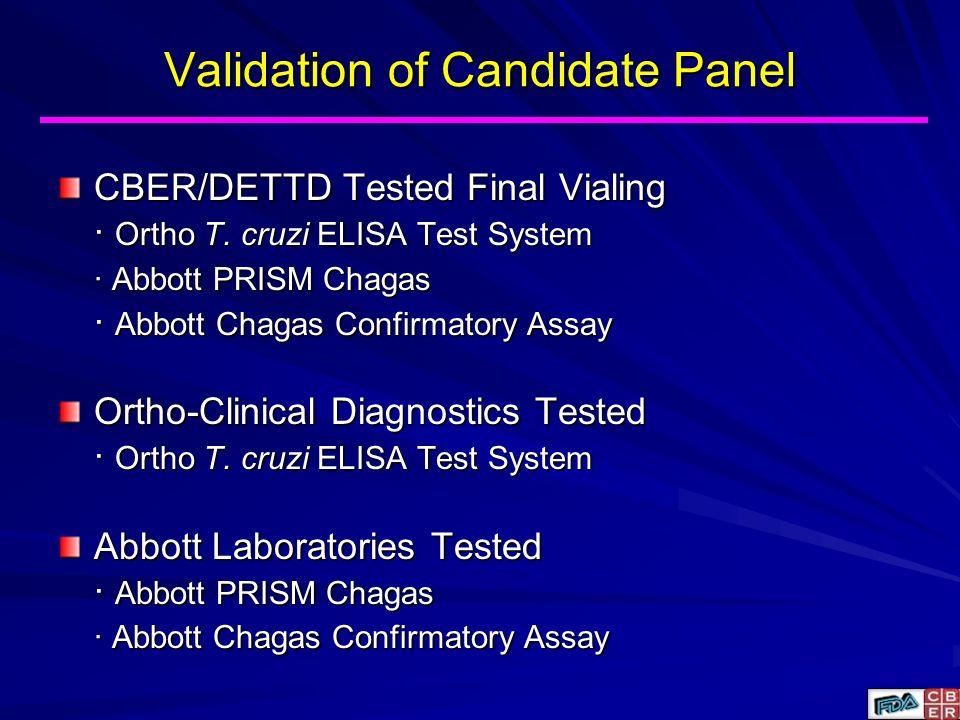 Validation of Candidate Panel CBER/DETTD Tested Final Vialing Ortho T. cruzi ELISA Test System Ortho T. cruzi ELISA Test System Abbott PRISM Chagas Ab