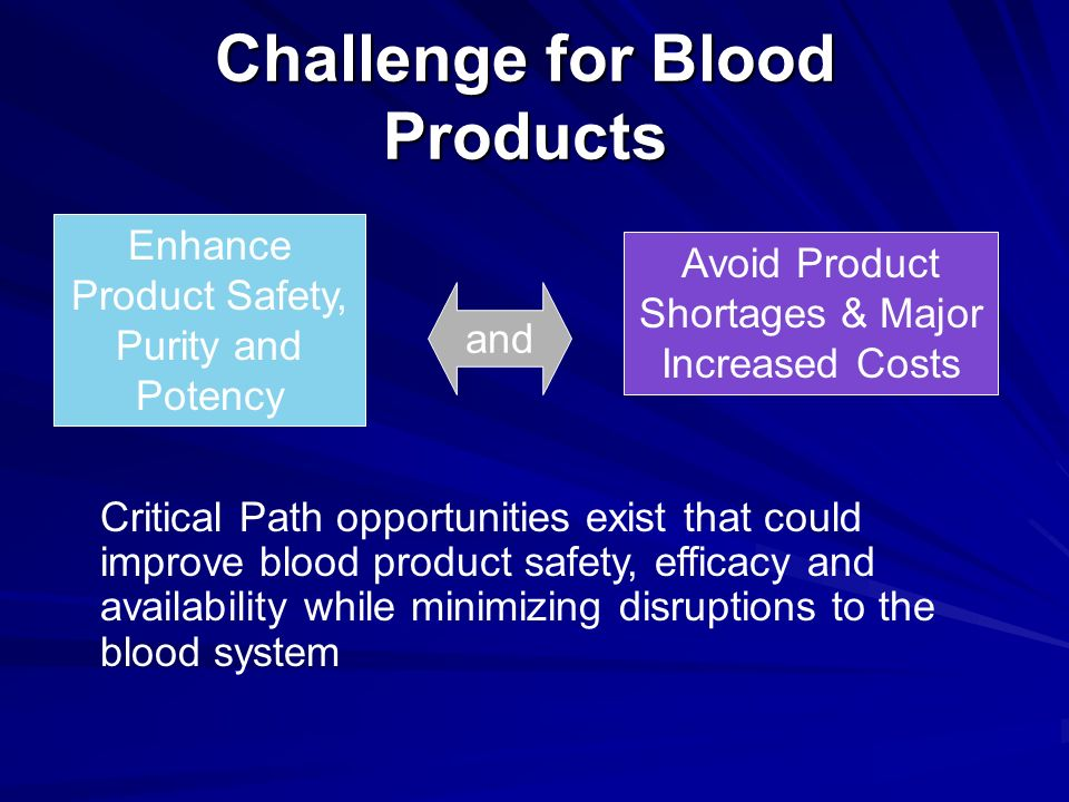 Challenge for Blood Products Avoid Product Shortages & Major Increased Costs and Enhance Product Safety, Purity and Potency Critical Path opportunitie