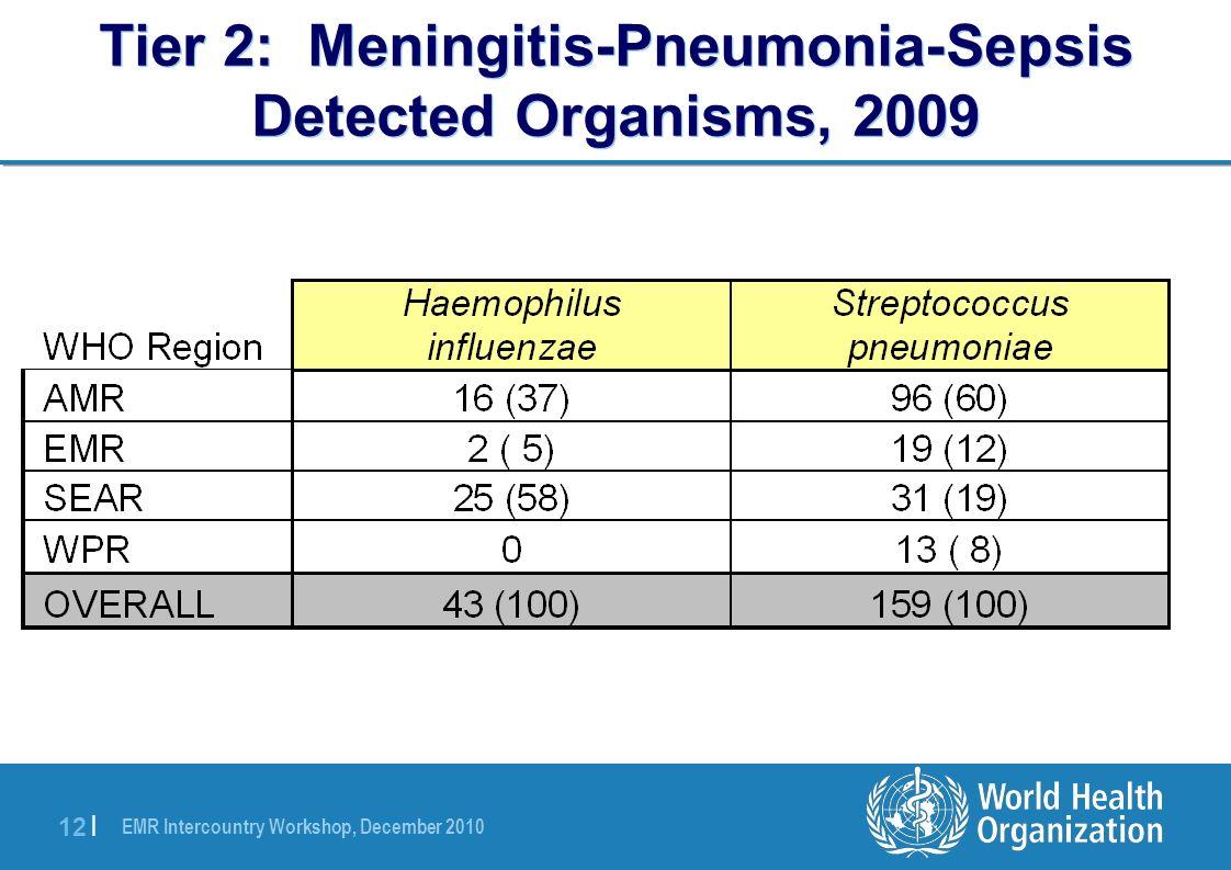 EMR Intercountry Workshop, December 2010 12 | Tier 2: Meningitis-Pneumonia-Sepsis Detected Organisms, 2009