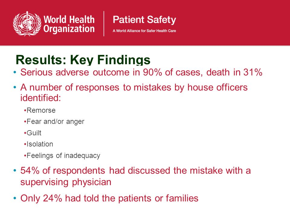 Results: Key Findings Serious adverse outcome in 90% of cases, death in 31% A number of responses to mistakes by house officers identified: Remorse Fear and/or anger Guilt Isolation Feelings of inadequacy 54% of respondents had discussed the mistake with a supervising physician Only 24% had told the patients or families