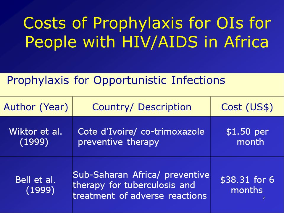 7 Costs of Prophylaxis for OIs for People with HIV/AIDS in Africa Prophylaxis for Opportunistic Infections Author (Year)Country/ DescriptionCost (US$)