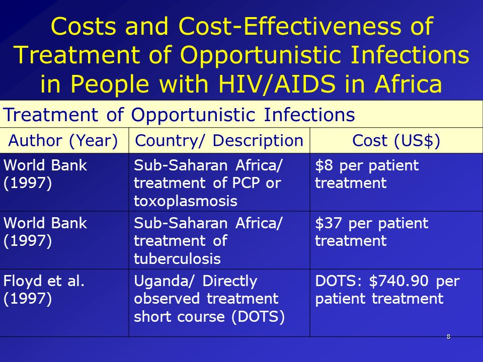 8 Costs and Cost-Effectiveness of Treatment of Opportunistic Infections in People with HIV/AIDS in Africa Treatment of Opportunistic Infections Author