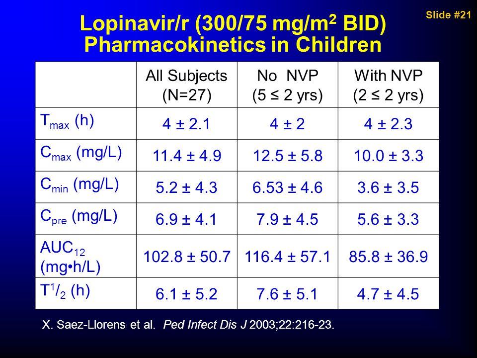 Slide #21 Lopinavir/r (300/75 mg/m 2 BID) Pharmacokinetics in Children All Subjects (N=27) No NVP (5 2 yrs) With NVP (2 2 yrs) T max (h) 4 ± 2.14 ± 24