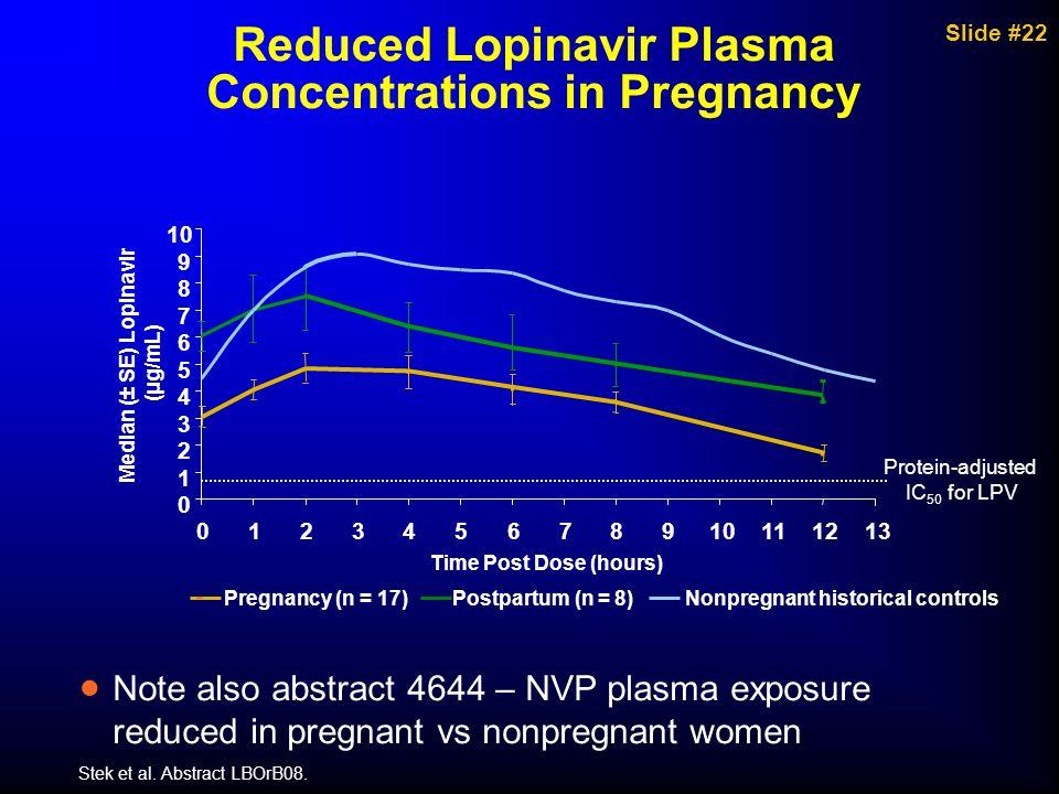 Slide #22 Reduced Lopinavir Plasma Concentrations in Pregnancy Stek et al. Abstract LBOrB08. 0 1 2 3 4 5 6 7 8 9 10 0123456789 1112 Time Post Dose (ho