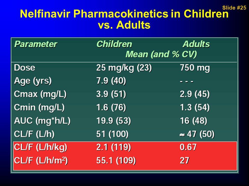 Slide #25 Nelfinavir Pharmacokinetics in Children vs. Adults