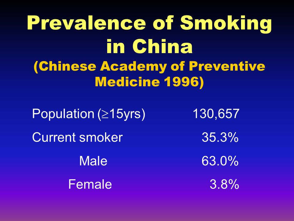 Prevalence of Smoking in China (Chinese Academy of Preventive Medicine 1996) Population ( 15yrs) 130,657 Current smoker 35.3% Male 63.0% Female 3.8%