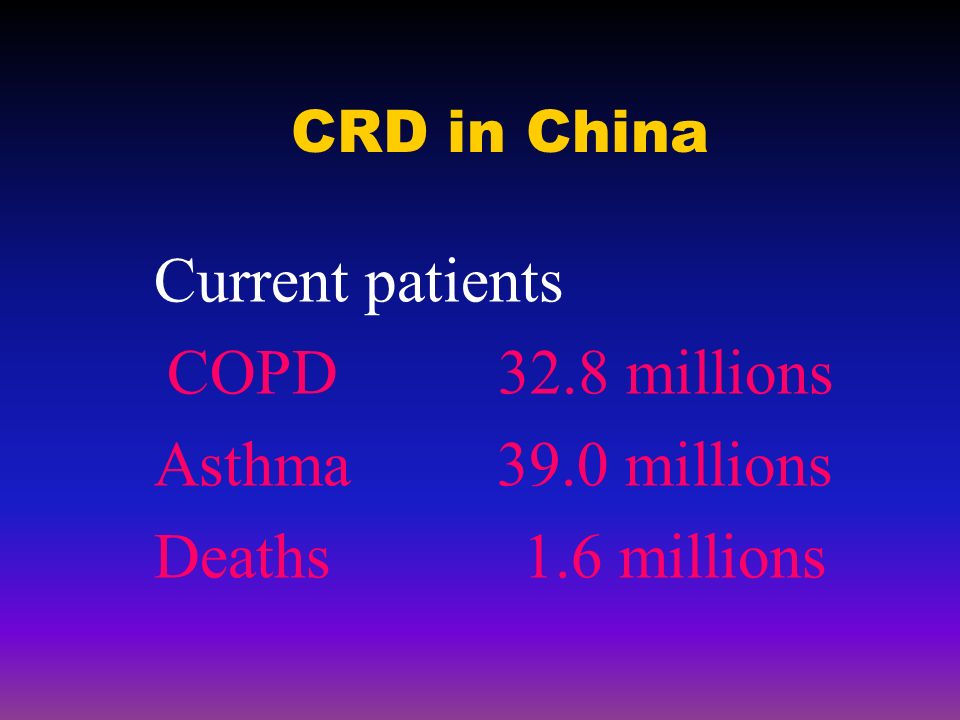 CRD in China Current patients COPD 32.8 millions Asthma 39.0 millions Deaths 1.6 millions