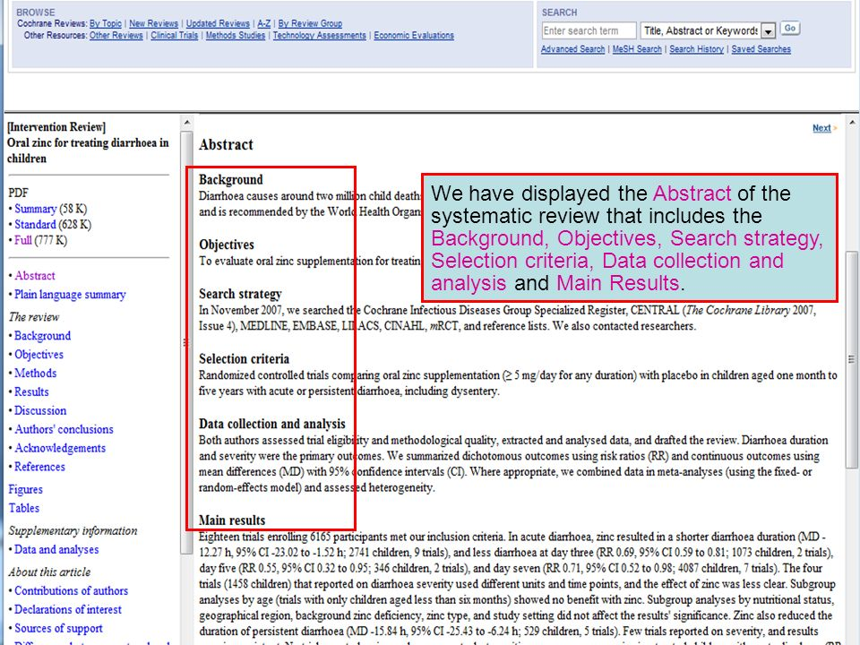 We have displayed the Abstract of the systematic review that includes the Background, Objectives, Search strategy, Selection criteria, Data collection and analysis and Main Results.