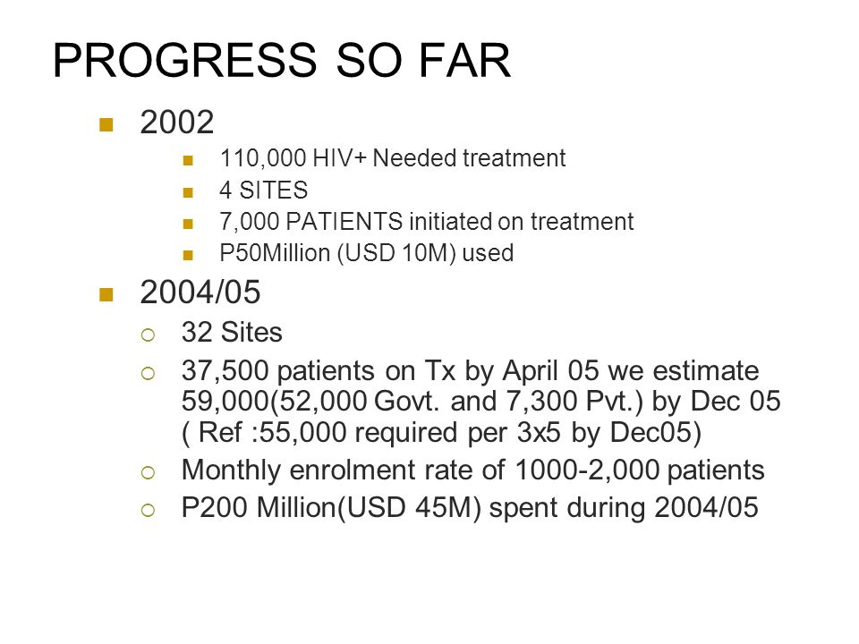 PROGRESS SO FAR 2002 110,000 HIV+ Needed treatment 4 SITES 7,000 PATIENTS initiated on treatment P50Million (USD 10M) used 2004/05 32 Sites 37,500 patients on Tx by April 05 we estimate 59,000(52,000 Govt.