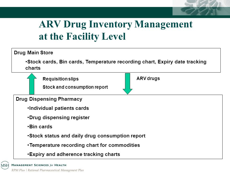 ARV Drug Inventory Management at the Facility Level Drug Main Store Stock cards, Bin cards, Temperature recording chart, Expiry date tracking charts Drug Dispensing Pharmacy Individual patients cards Drug dispensing register Bin cards Stock status and daily drug consumption report Temperature recording chart for commodities Expiry and adherence tracking charts Requisition slips Stock and consumption report ARV drugs