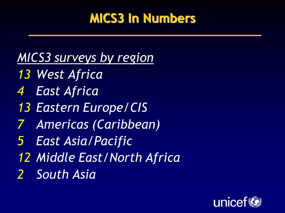 MICS3 In Numbers MICS3 surveys by region 13West Africa 4East Africa 13Eastern Europe/CIS 7Americas (Caribbean) 5East Asia/Pacific 12Middle East/North Africa 2South Asia