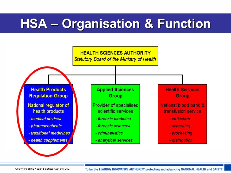 Copyright of the Health Sciences Authority 2007 National Coordination Benefits of operational collaboration –enforcement agencies often have first contact in the field (e.g.