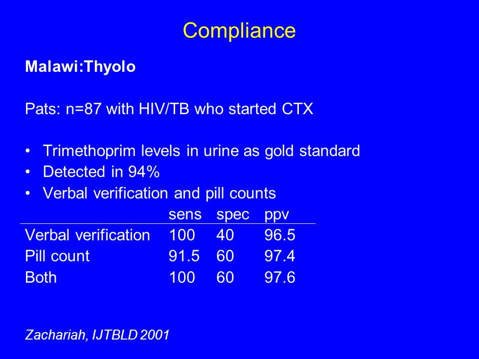 Compliance Malawi:Thyolo Pats: n=87 with HIV/TB who started CTX Trimethoprim levels in urine as gold standard Detected in 94% Verbal verification and pill counts sensspecppv Verbal verification 1004096.5 Pill count91.56097.4 Both1006097.6 Zachariah, IJTBLD 2001