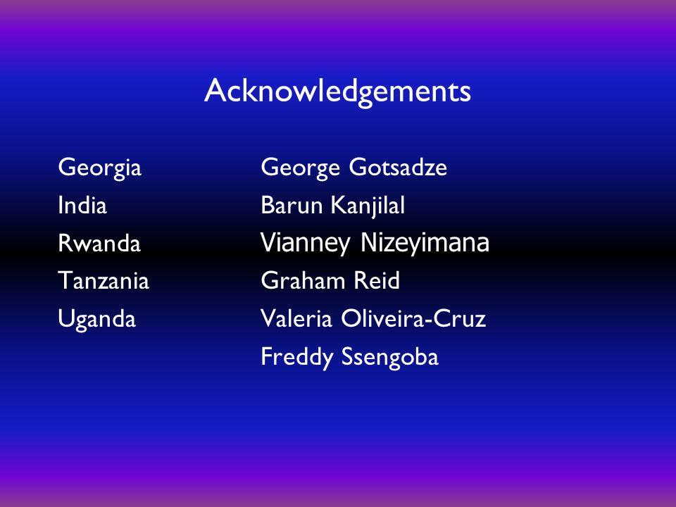 Acknowledgements GeorgiaGeorge Gotsadze IndiaBarun Kanjilal Rwanda Vianney Nizeyimana TanzaniaGraham Reid UgandaValeria Oliveira-Cruz Freddy Ssengoba