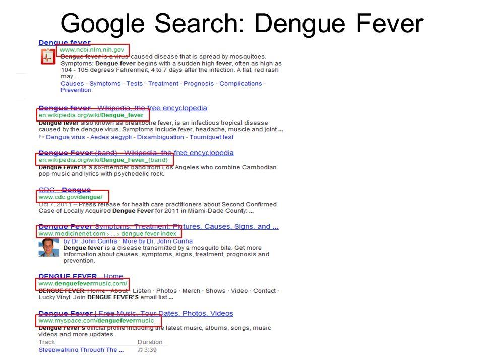 Google Search: Dengue Fever