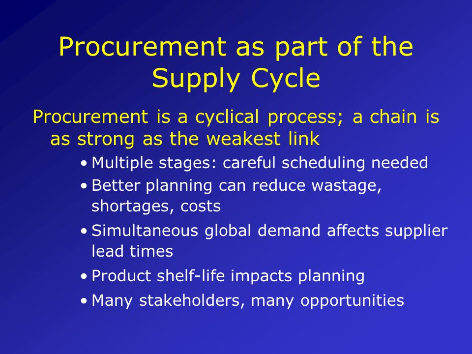 Determine Quantities needed Reconcile needs and funds Choose Procurement method Locate and select suppliers Specify contract terms Monitor order statu