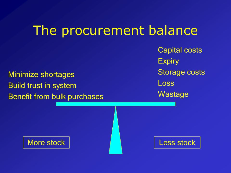 Procurement as part of the Supply Cycle Procurement is a cyclical process; a chain is as strong as the weakest link Multiple stages: careful schedulin