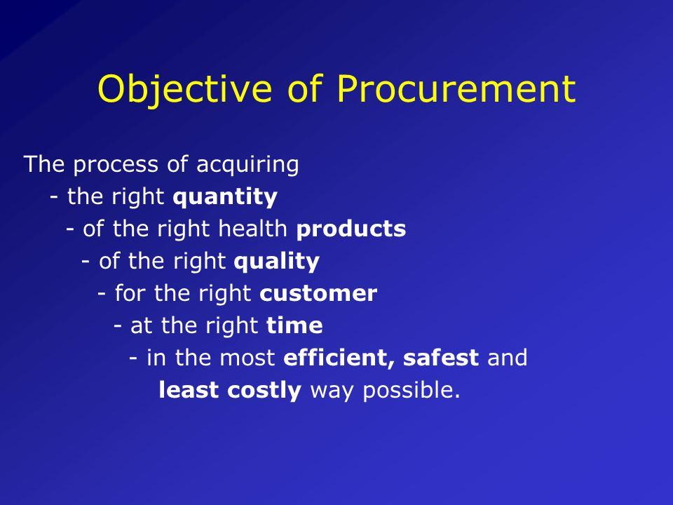 Unit 2 Procurement Methods