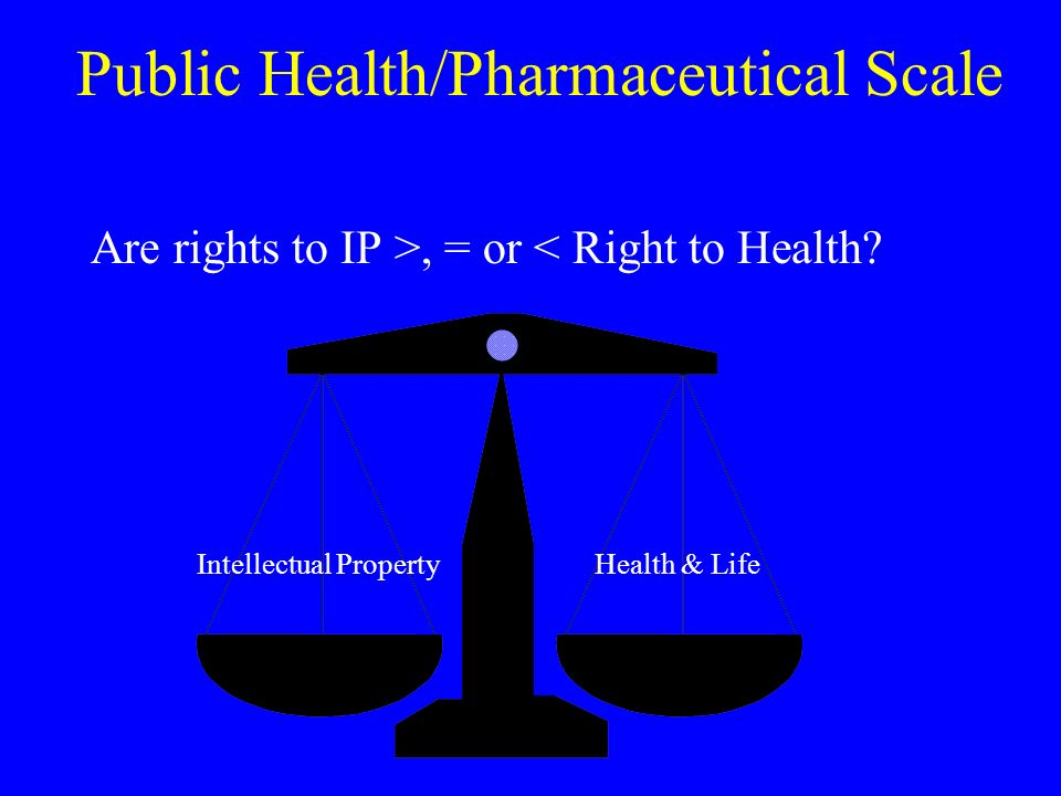 Public Health/Pharmaceutical Scale Are rights to IP >, = or < Right to Health.